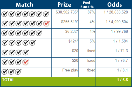 Lotto max prizes 3 numbers
